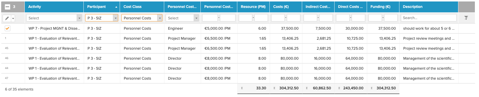 Personnel-costs-calculation_3
