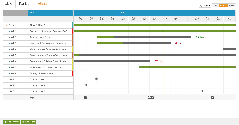 Gantt-chart-with-EMDESK